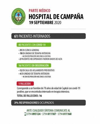 Corrientes registró una nueva víctima fatal por COVID-19: ya son 16 los fallecidos